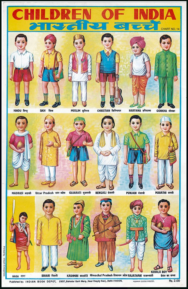Indian Traditional Dresses Of Different States With Names Education Posters from...