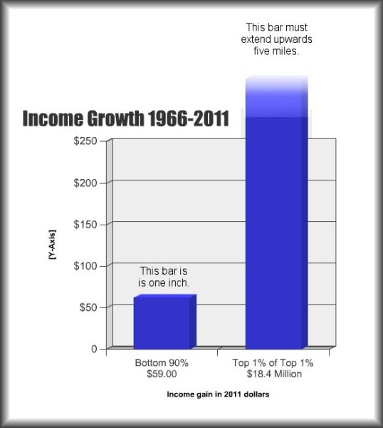 Income Gain