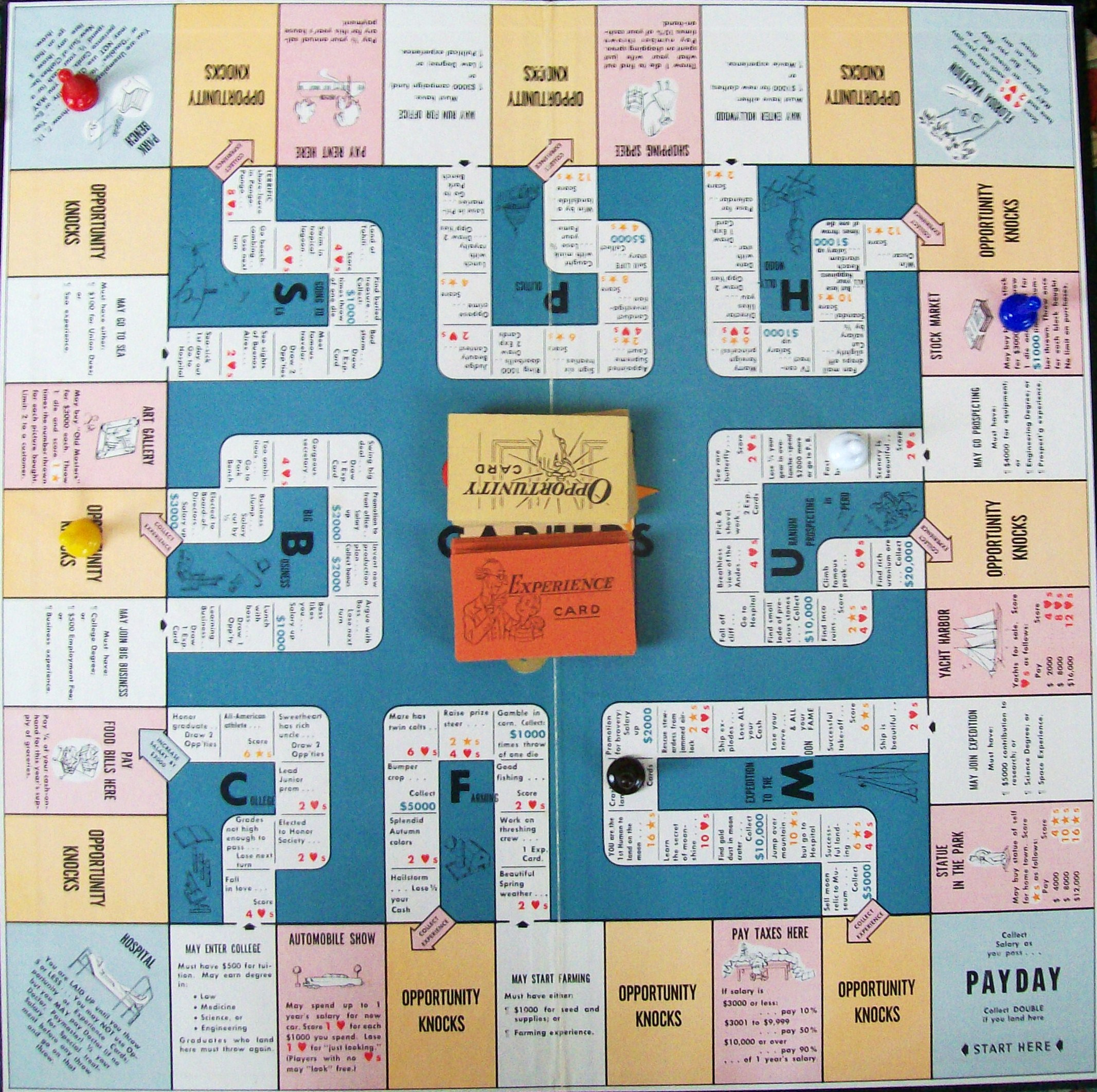 Careers-Game-Board