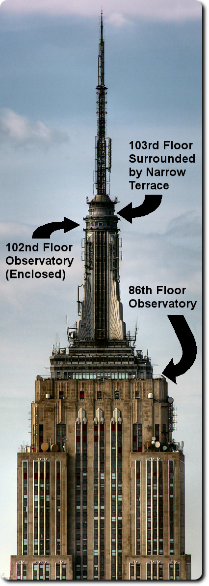 Impractical idea no 103 playing in the world game for How many floors the empire state building have