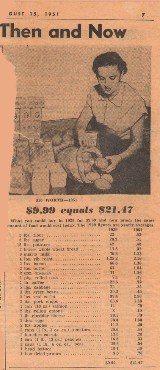 Prices Then and Now - 1939 and 1951