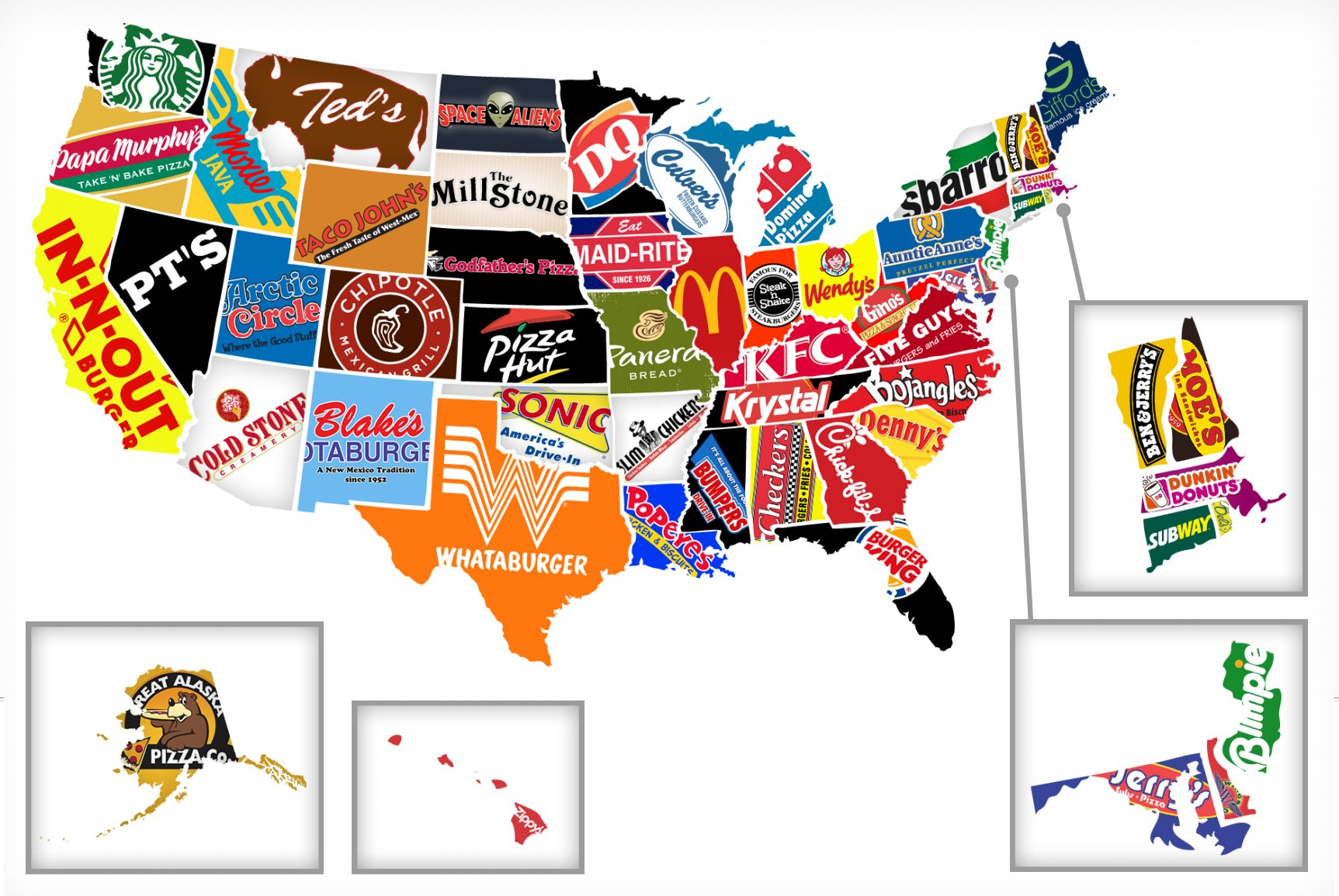 Iconic Brands by State | Playing in the World Game