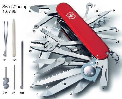 975ae353f2d The Ultimate Swiss Army Knife  1880 version