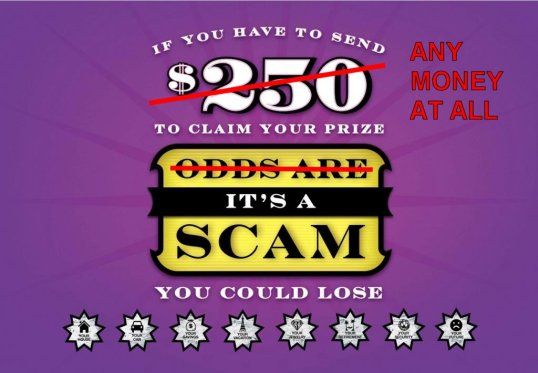 Lottery-Fraud-Postcard
