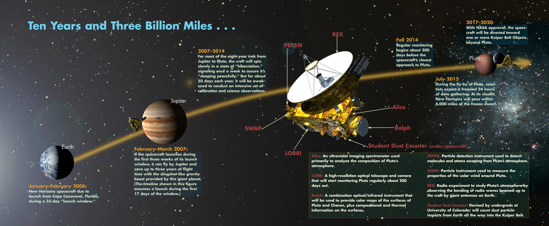 New-Horizons-Poster