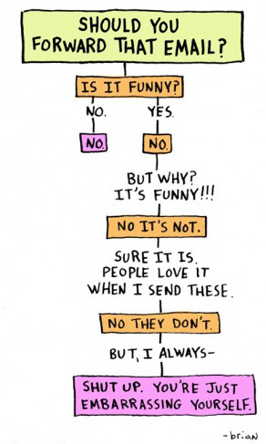 should-you-forward-that-email