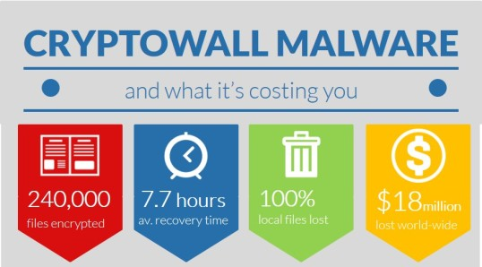 cryptowall-infographic-enews